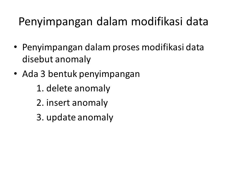 Penyimpangan dalam modifikasi data