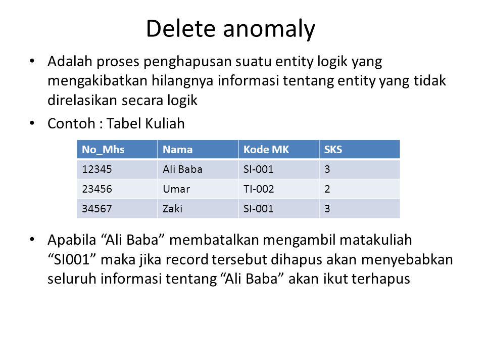 Delete anomaly Adalah proses penghapusan suatu entity logik yang mengakibatkan hilangnya informasi tentang entity yang tidak direlasikan secara logik.