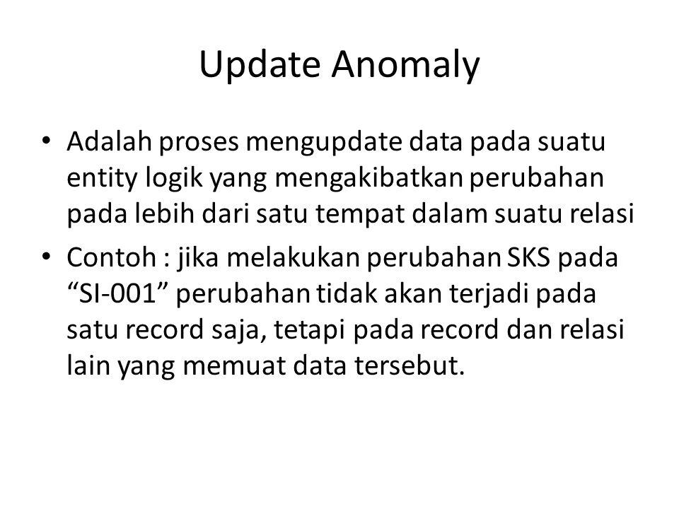 Update Anomaly Adalah proses mengupdate data pada suatu entity logik yang mengakibatkan perubahan pada lebih dari satu tempat dalam suatu relasi.