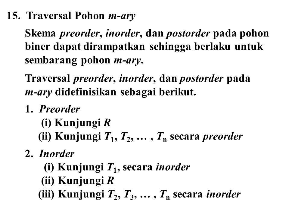 15. Traversal Pohon m-ary Skema preorder, inorder, dan postorder pada pohon. biner dapat dirampatkan sehingga berlaku untuk sembarang pohon m-ary.