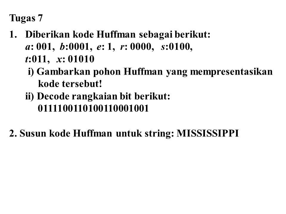 Tugas 7 Diberikan kode Huffman sebagai berikut: a: 001, b:0001, e: 1, r: 0000, s:0100, t:011, x: 01010.