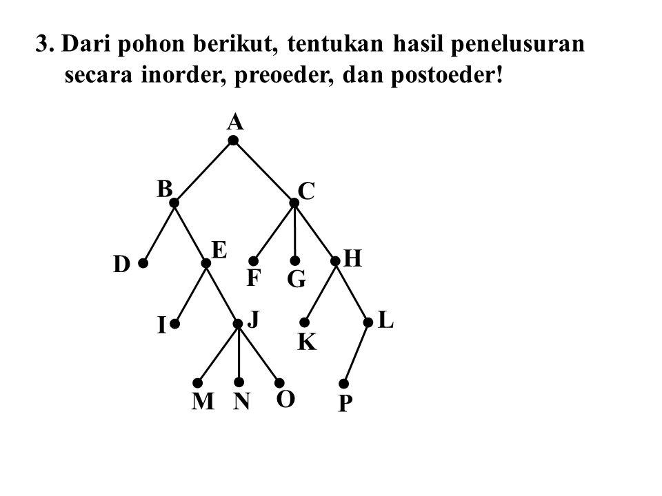 3. Dari pohon berikut, tentukan hasil penelusuran