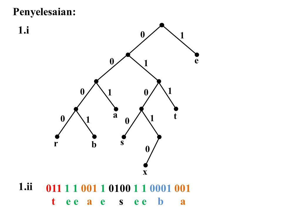 Penyelesaian: 1. r. b. a. s. x. t. e. 1.i. 011 1 1 001 1 0100 1 1 0001 001. t e e a e s e e b a.