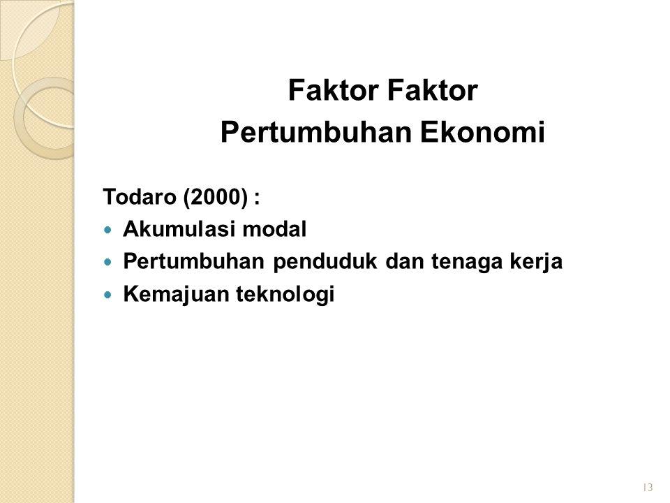 Faktor Faktor Pertumbuhan Ekonomi