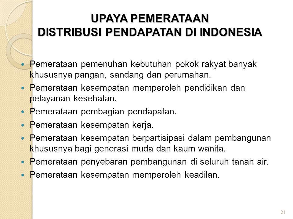 UPAYA PEMERATAAN DISTRIBUSI PENDAPATAN DI INDONESIA