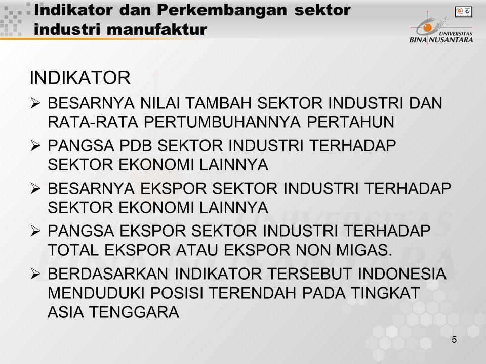 Indikator dan Perkembangan sektor industri manufaktur