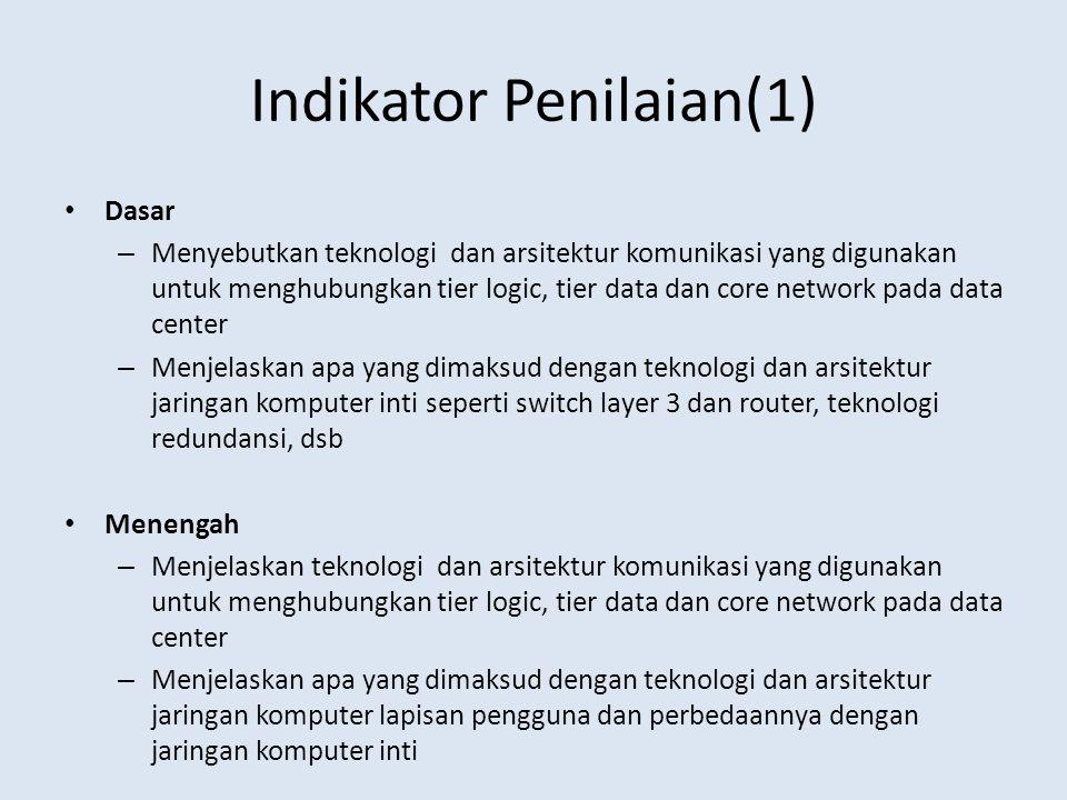 Indikator Penilaian(1)