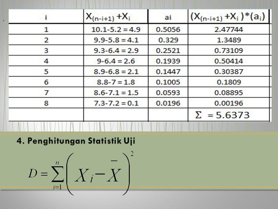 4. Penghitungan Statistik Uji