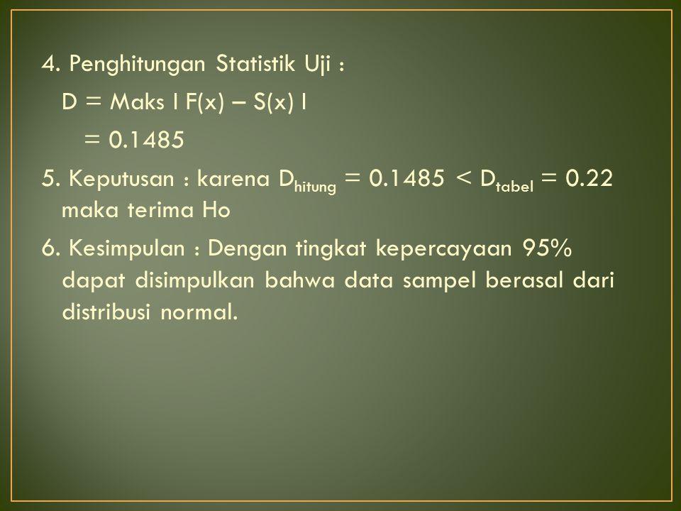 4. Penghitungan Statistik Uji : D = Maks I F(x) – S(x) I = 0. 1485 5