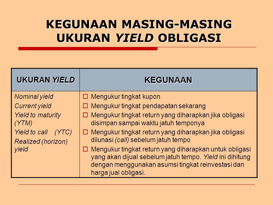 KEGUNAAN MASING-MASING UKURAN YIELD OBLIGASI