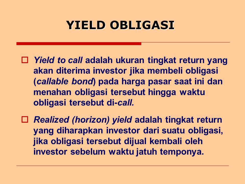 YIELD OBLIGASI