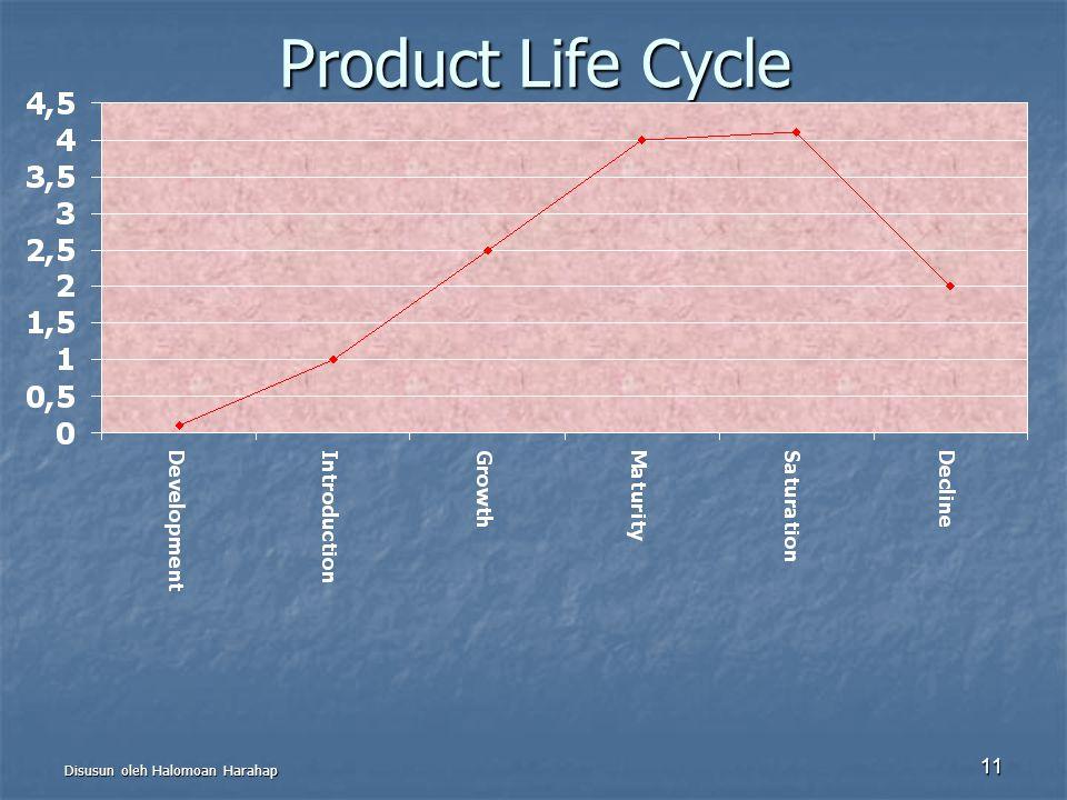 Product Life Cycle Disusun oleh Halomoan Harahap