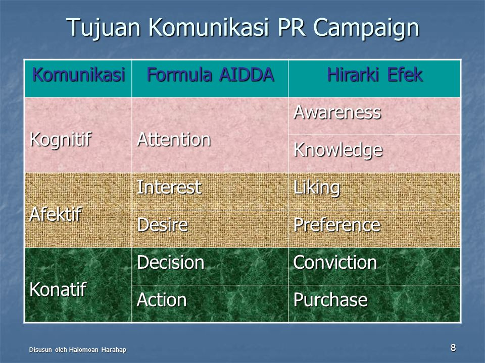 Tujuan Komunikasi PR Campaign