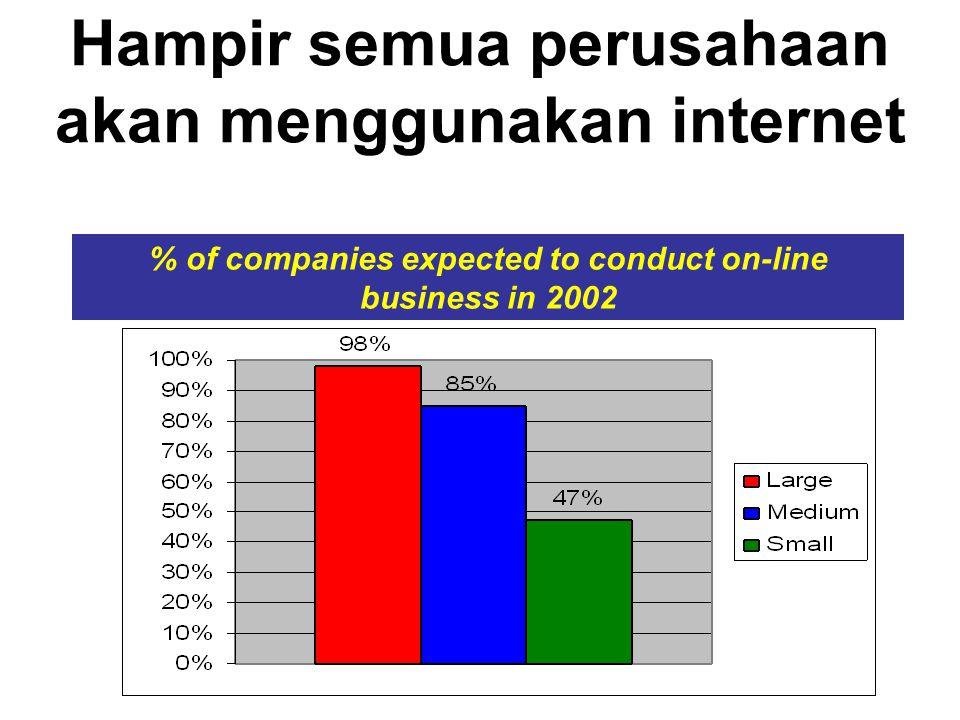 Hampir semua perusahaan akan menggunakan internet