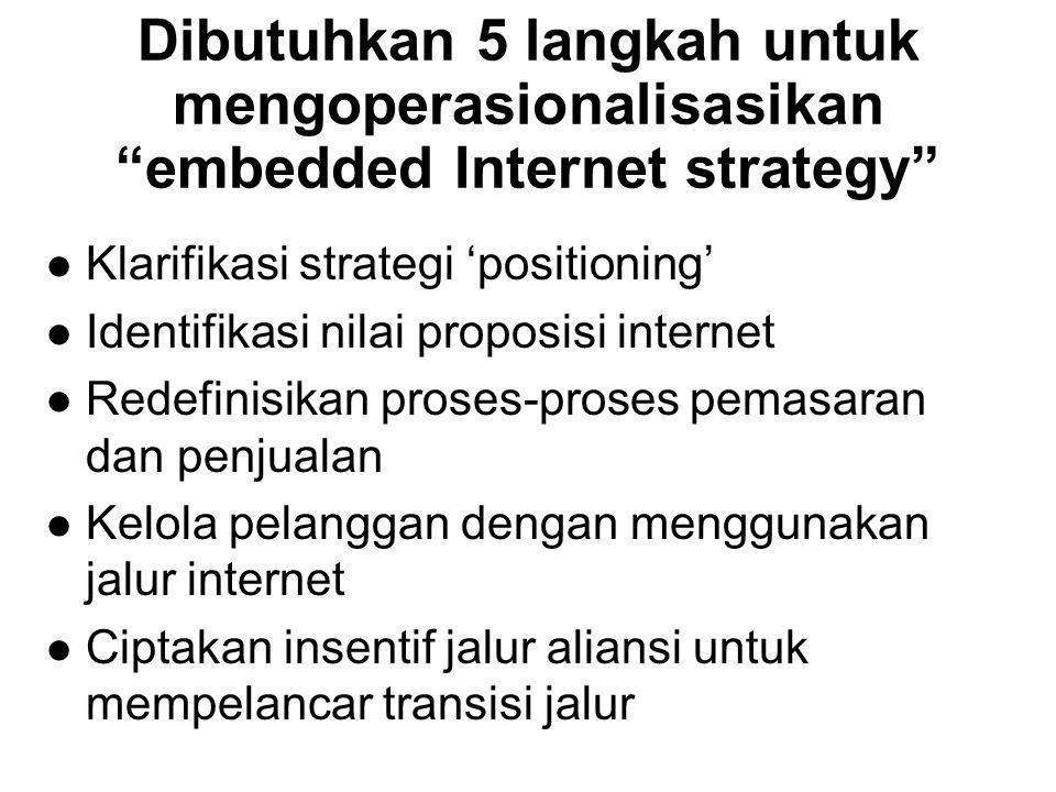 Dibutuhkan 5 langkah untuk mengoperasionalisasikan embedded Internet strategy