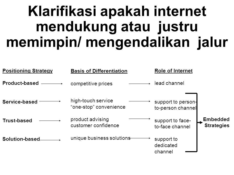 Klarifikasi apakah internet mendukung atau justru memimpin/ mengendalikan jalur