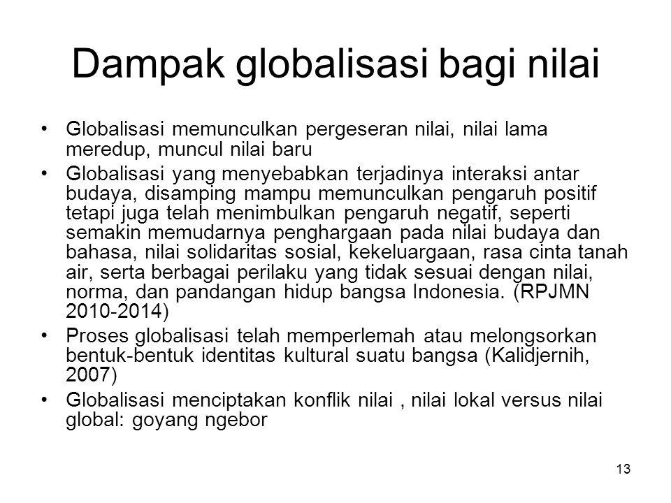 Dampak globalisasi bagi nilai