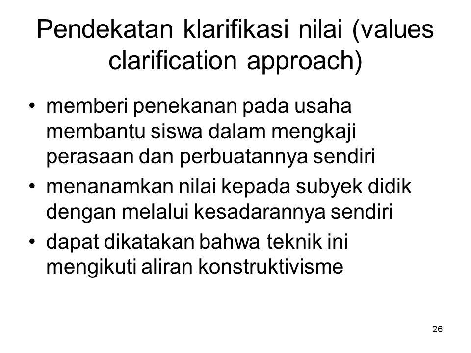 Pendekatan klarifikasi nilai (values clarification approach)