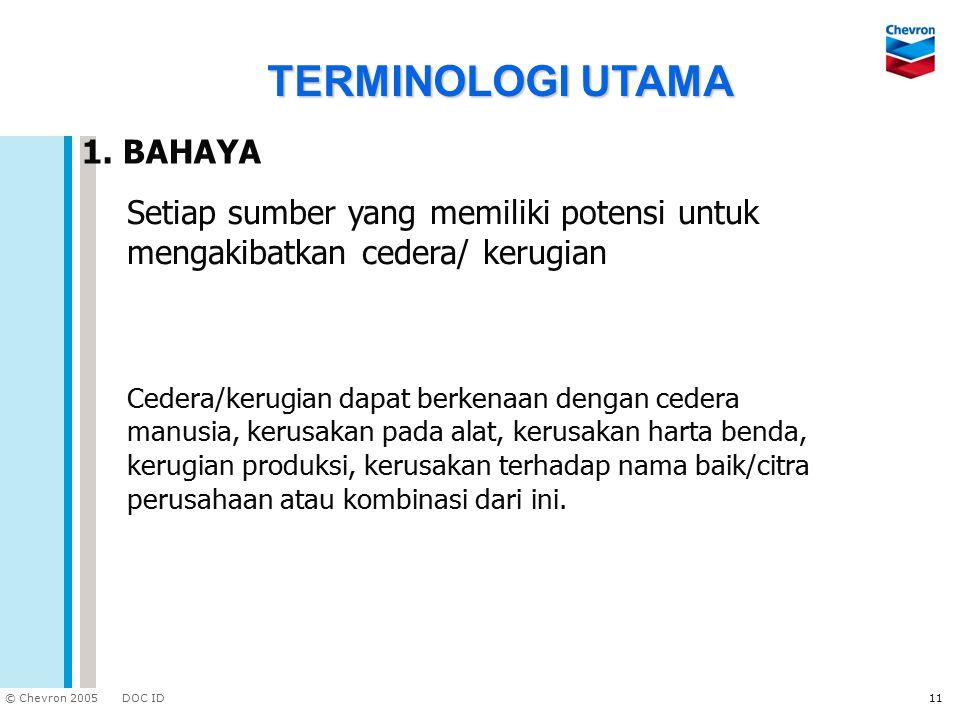 TERMINOLOGI UTAMA 1. BAHAYA