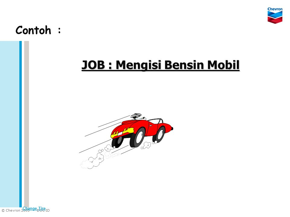JOB : Mengisi Bensin Mobil