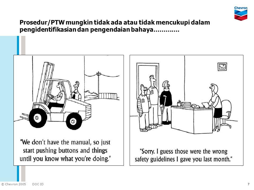 Prosedur/PTW mungkin tidak ada atau tidak mencukupi dalam pengidentifikasian dan pengendaian bahaya………….