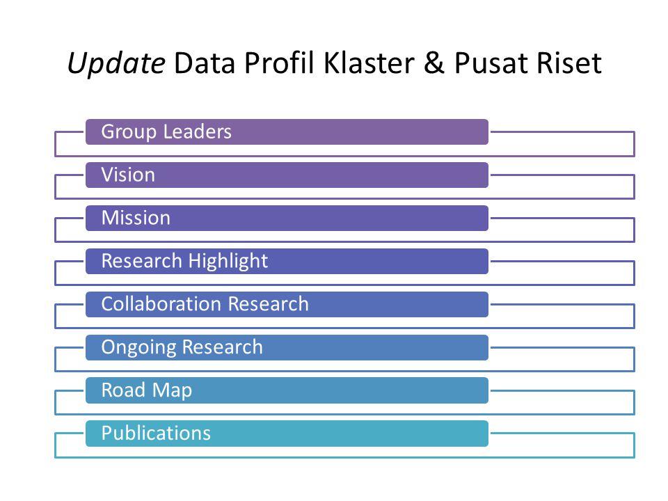 Update Data Profil Klaster & Pusat Riset