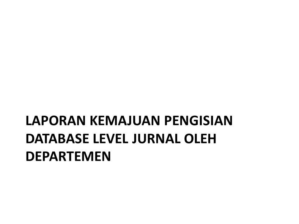 Laporan Kemajuan Pengisian Database Level Jurnal oleh Departemen