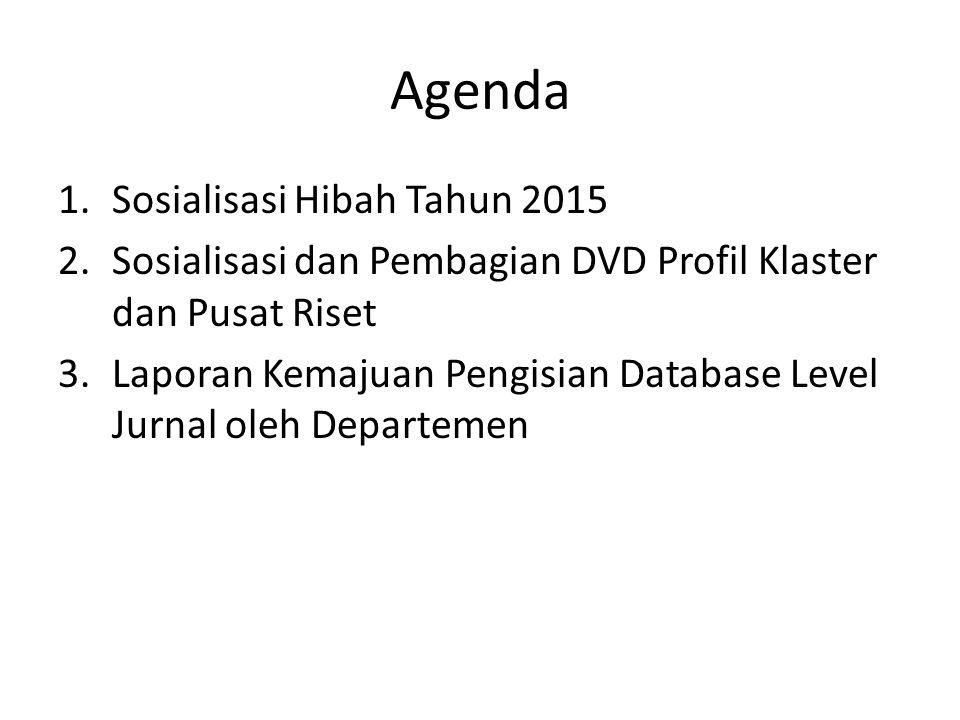 Agenda Sosialisasi Hibah Tahun 2015