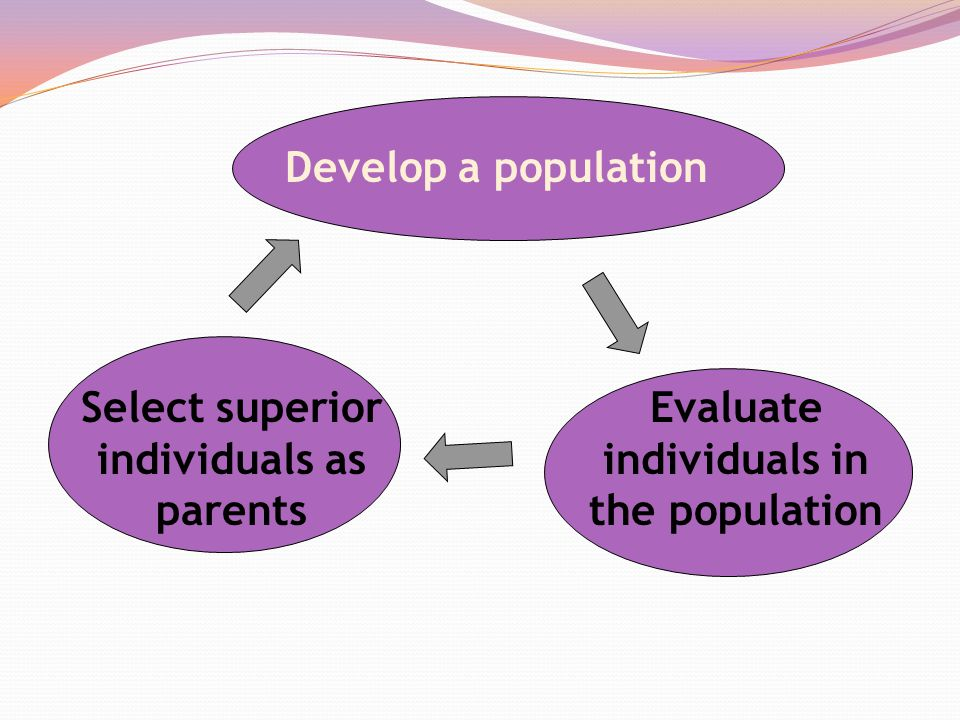 Select superior individuals as parents