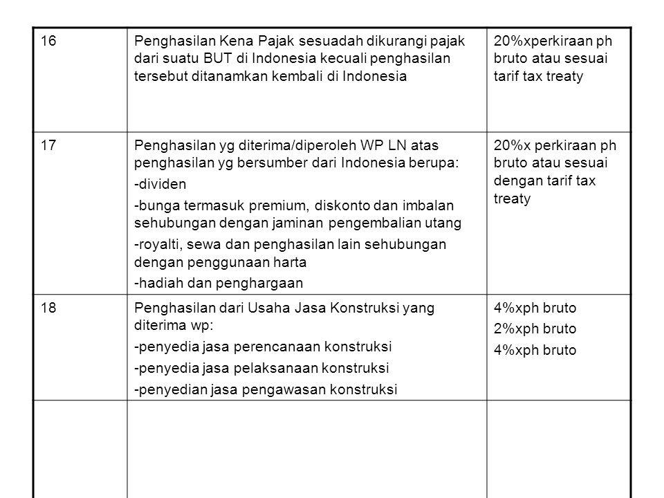 16 Penghasilan Kena Pajak sesuadah dikurangi pajak dari suatu BUT di Indonesia kecuali penghasilan tersebut ditanamkan kembali di Indonesia.