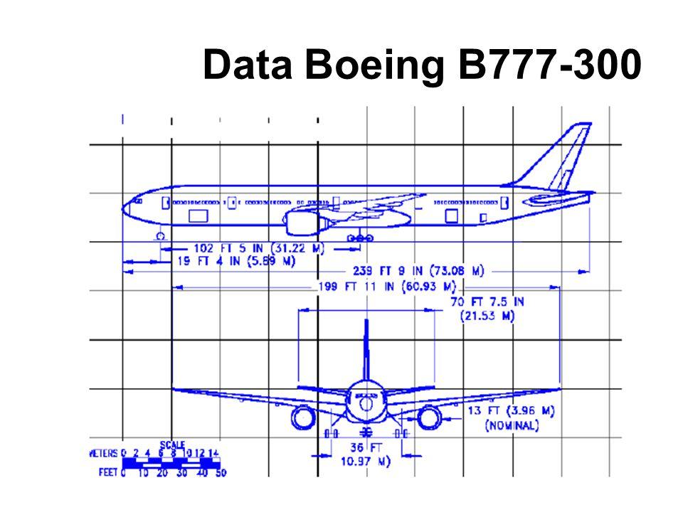 Data Boeing B777-300