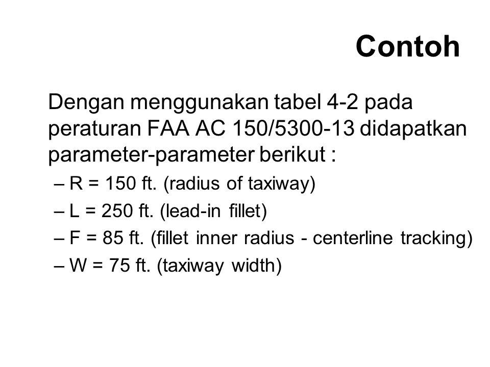 Contoh Dengan menggunakan tabel 4-2 pada peraturan FAA AC 150/5300-13 didapatkan parameter-parameter berikut :