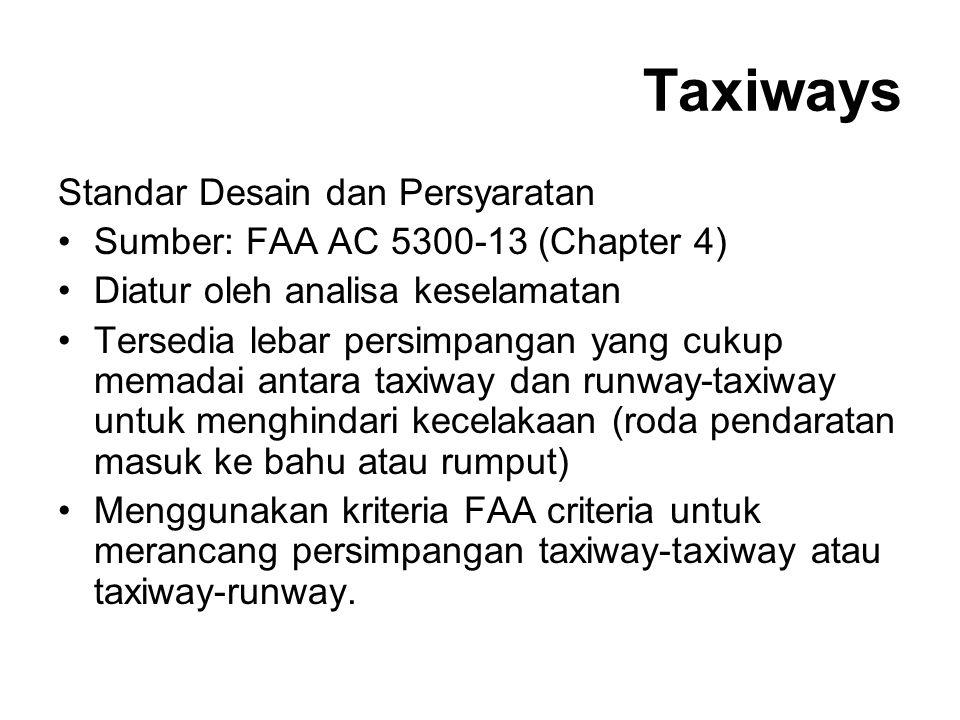 Taxiways Standar Desain dan Persyaratan