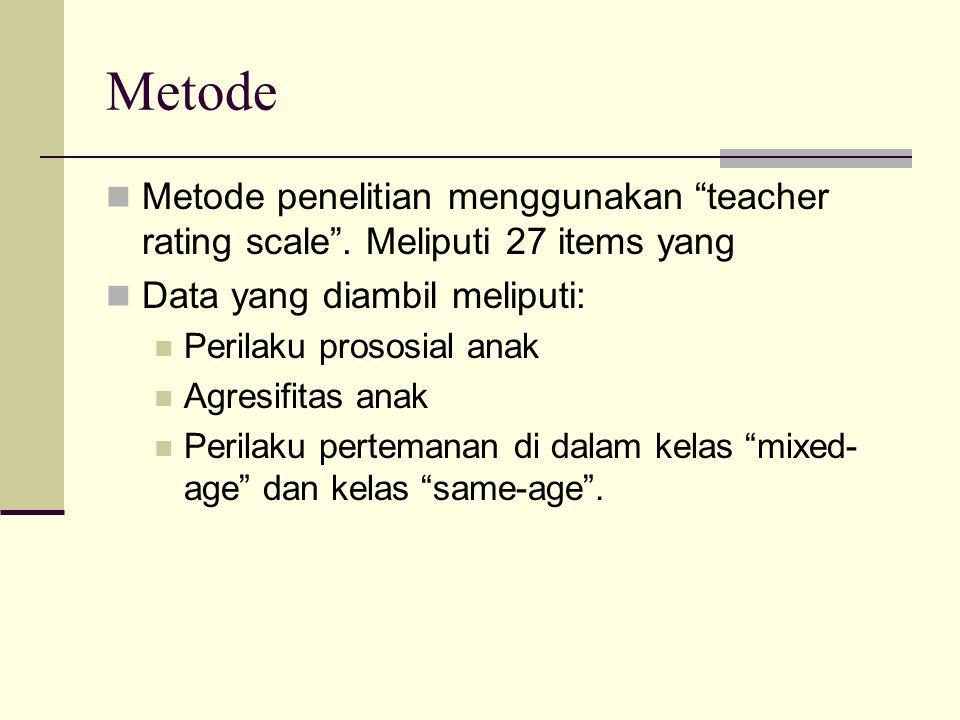 Metode Metode penelitian menggunakan teacher rating scale . Meliputi 27 items yang. Data yang diambil meliputi: