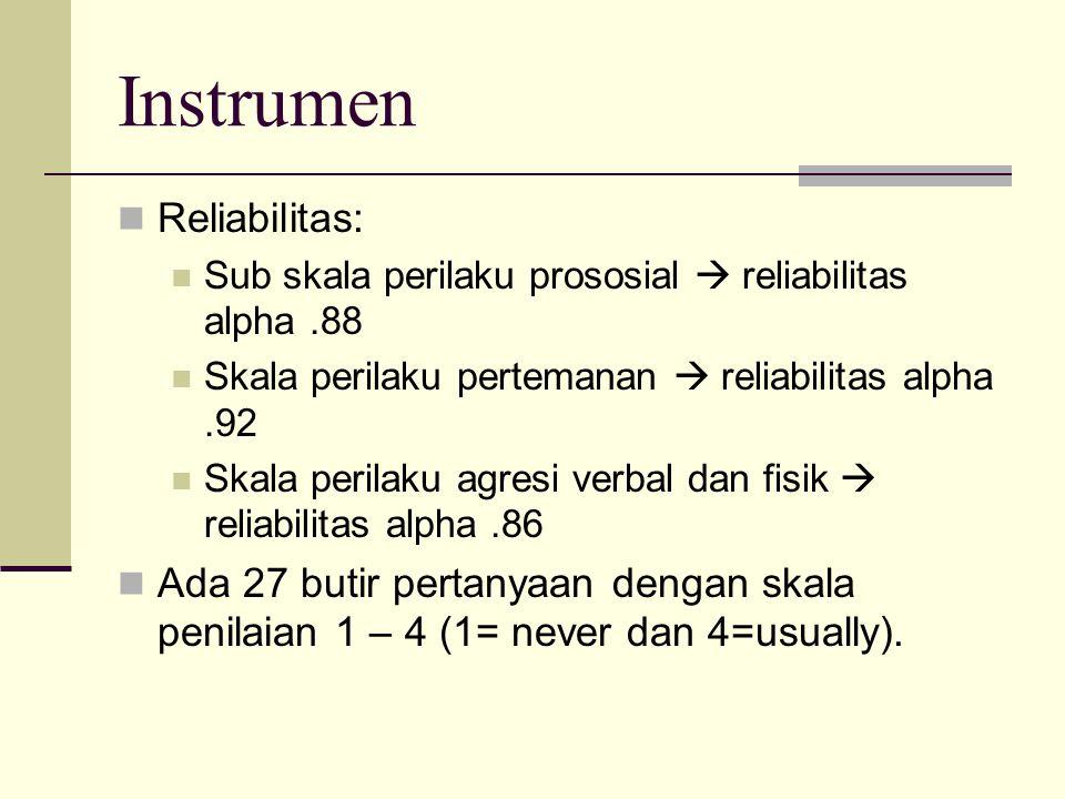 Instrumen Reliabilitas: