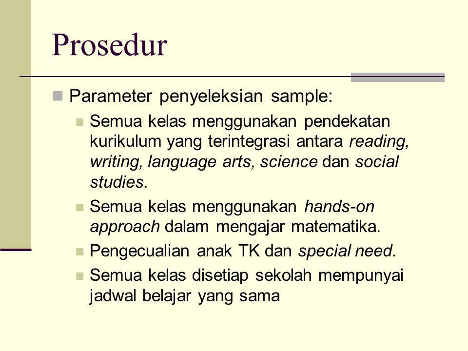 Prosedur Parameter penyeleksian sample: