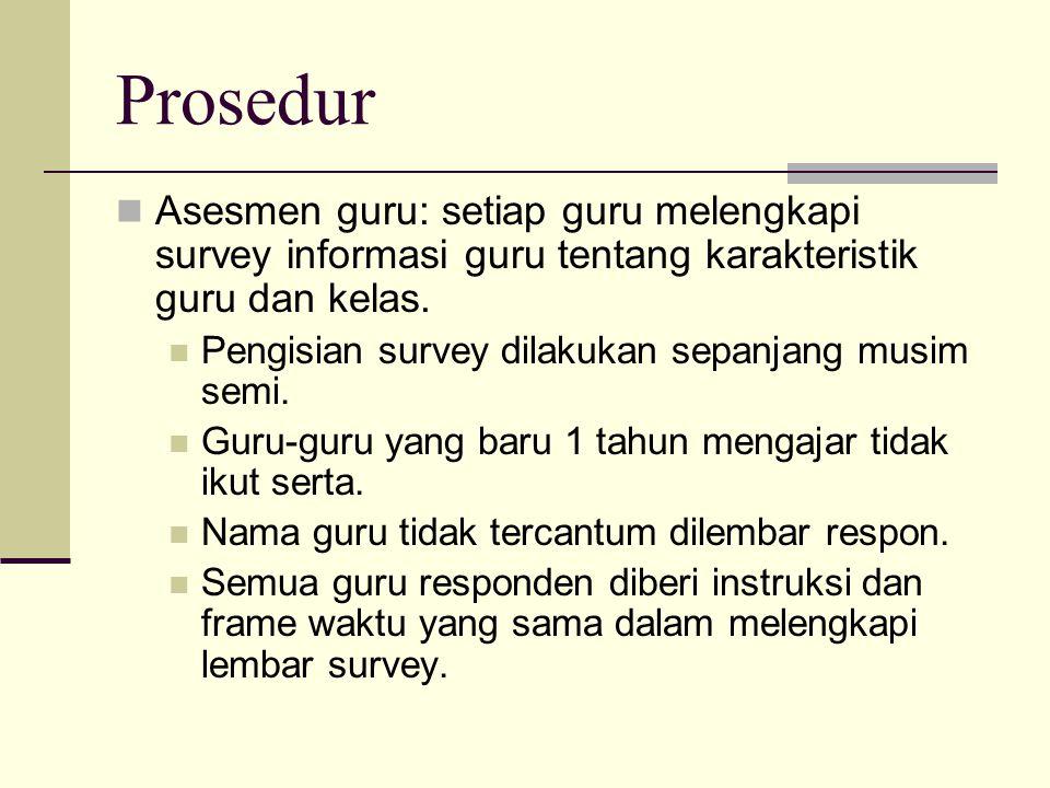 Prosedur Asesmen guru: setiap guru melengkapi survey informasi guru tentang karakteristik guru dan kelas.