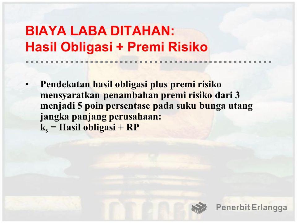 BIAYA LABA DITAHAN: Hasil Obligasi + Premi Risiko