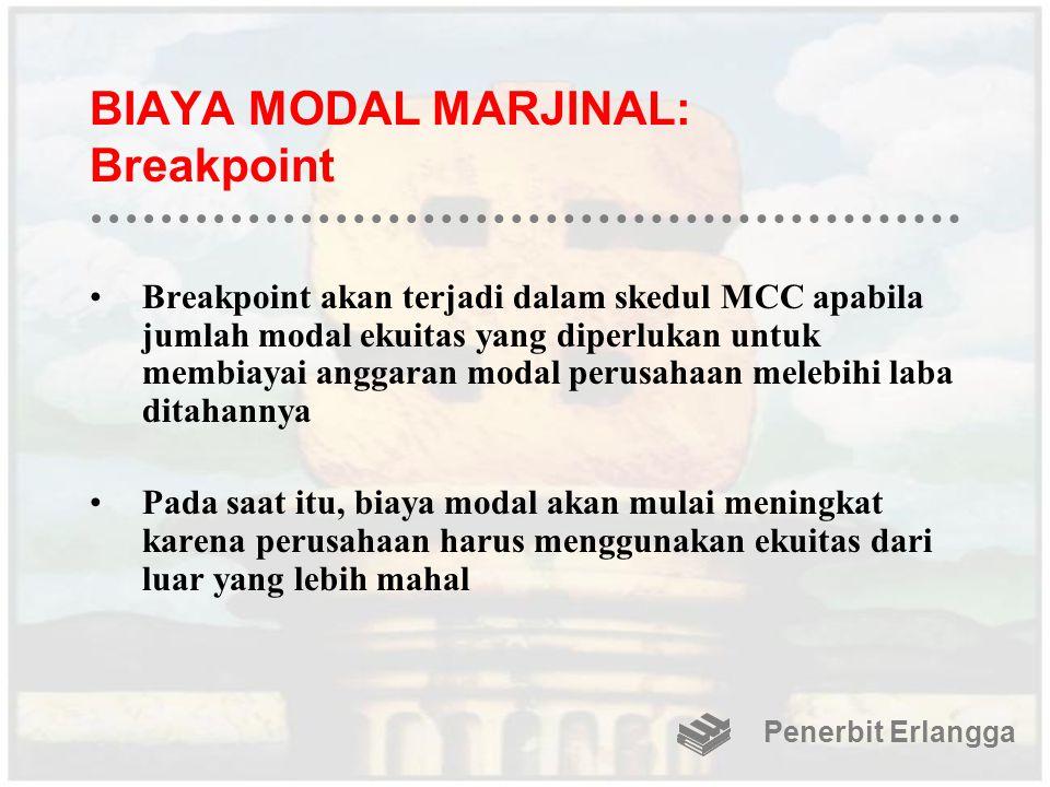 BIAYA MODAL MARJINAL: Breakpoint