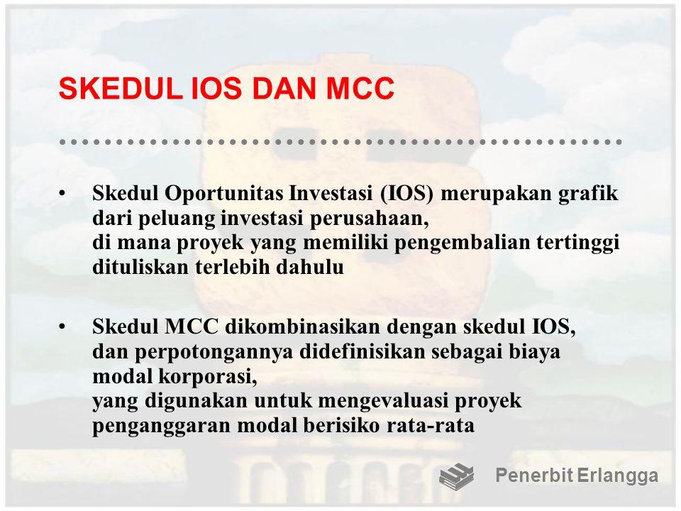 SKEDUL IOS DAN MCC
