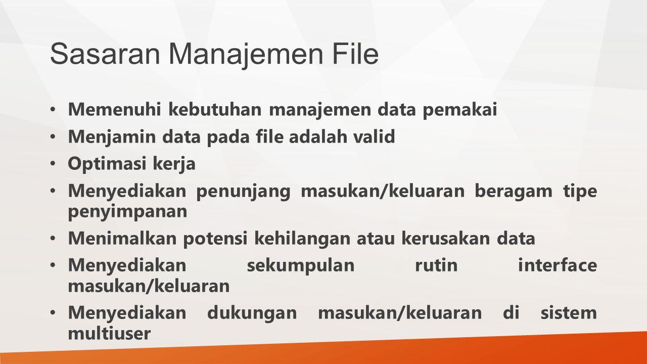 Sasaran Manajemen File