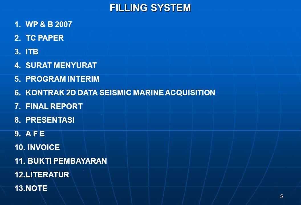 FILLING SYSTEM WP & B 2007 TC PAPER ITB SURAT MENYURAT PROGRAM INTERIM