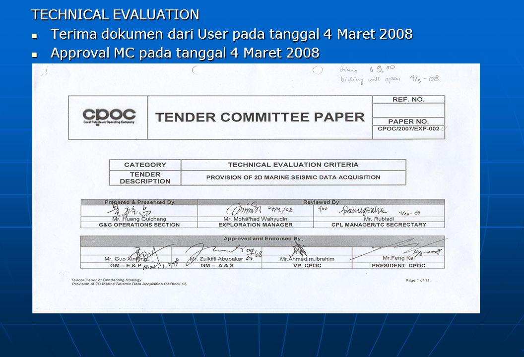 TECHNICAL EVALUATION Terima dokumen dari User pada tanggal 4 Maret 2008.