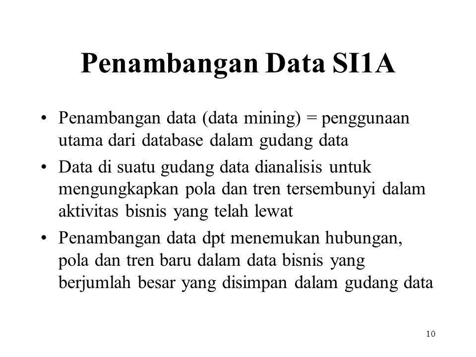 Penambangan Data SI1A Penambangan data (data mining) = penggunaan utama dari database dalam gudang data.