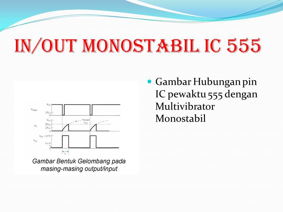 In/out monostabil ic 555 Gambar Hubungan pin IC pewaktu 555 dengan Multivibrator Monostabil