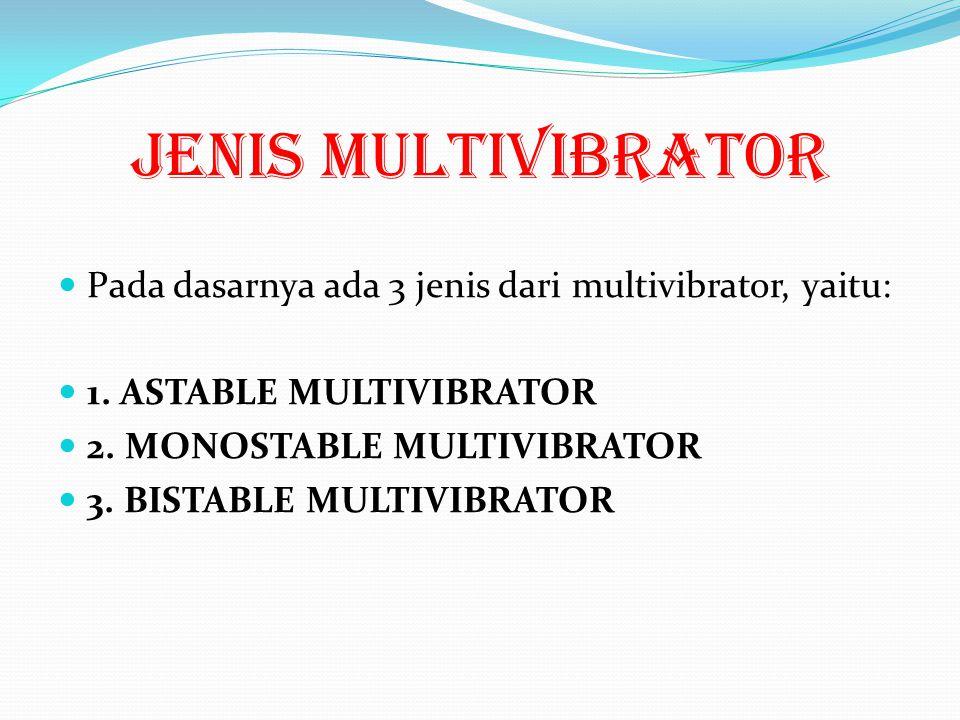 JENIS MULTIVIBRATOR Pada dasarnya ada 3 jenis dari multivibrator, yaitu: 1. ASTABLE MULTIVIBRATOR.