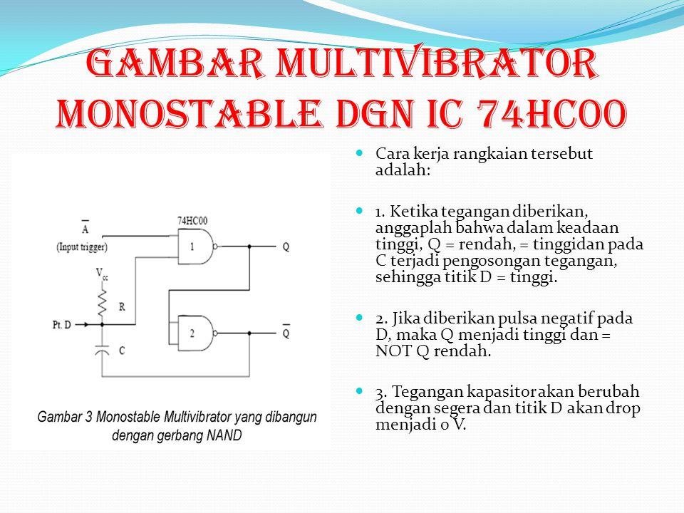 Gambar multivibrator monostable DGN IC 74HC00