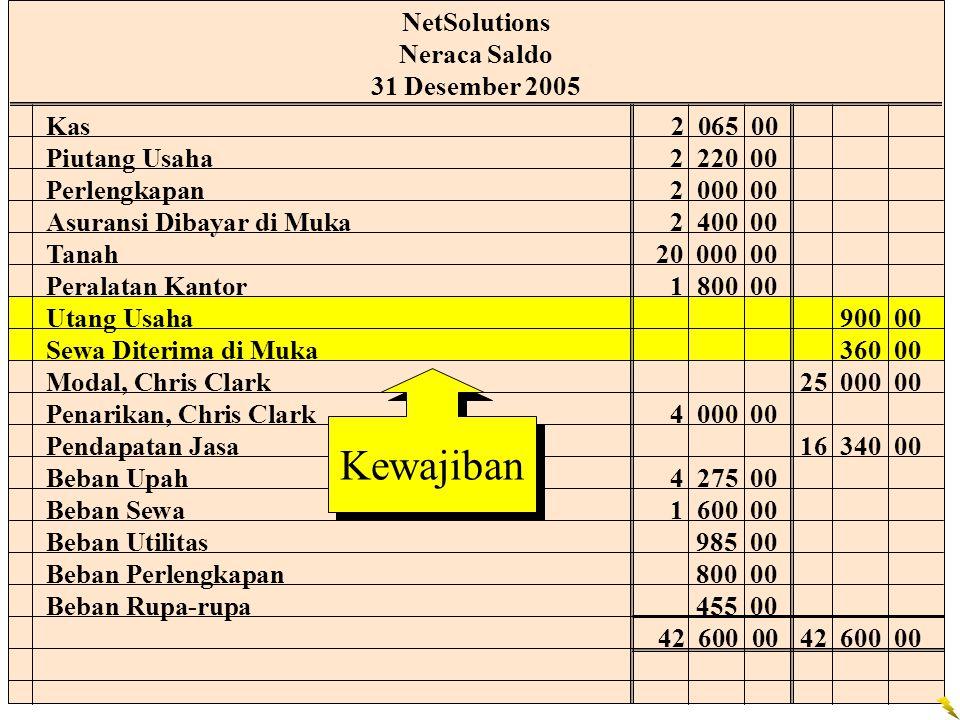 Kewajiban NetSolutions Neraca Saldo 31 Desember 2005 Kas 2 065 00