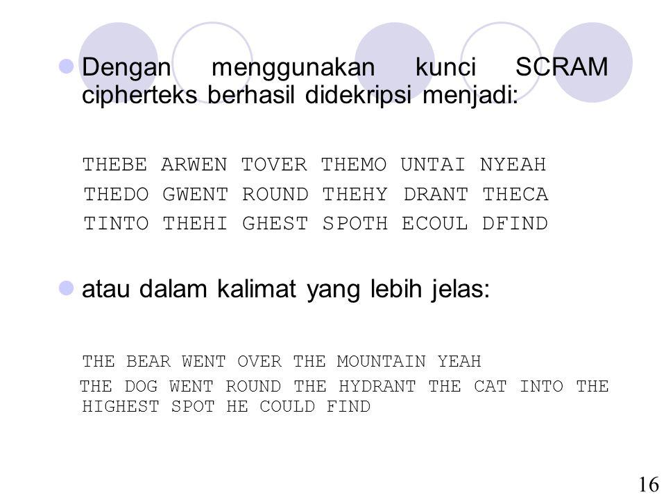 Dengan menggunakan kunci SCRAM cipherteks berhasil didekripsi menjadi: