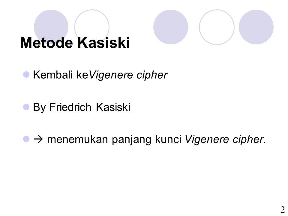 Metode Kasiski Kembali keVigenere cipher By Friedrich Kasiski